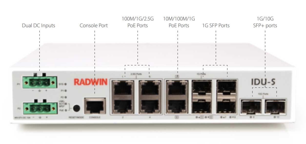 RADWIN IDU S Overview