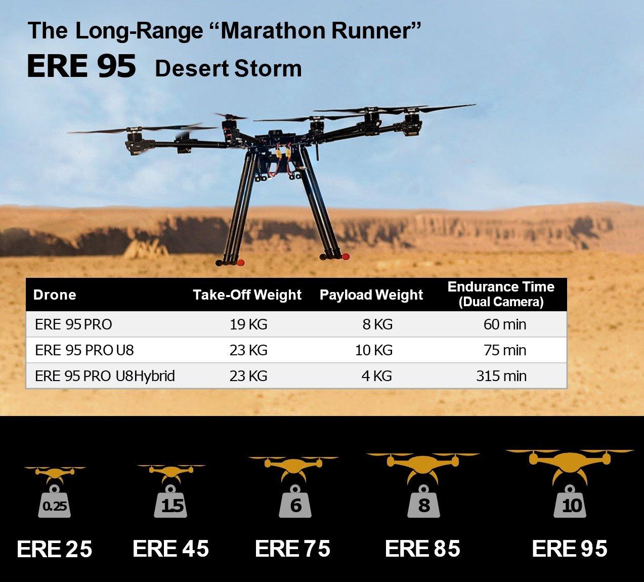ERE 95 BVLOS Autonomous Drone