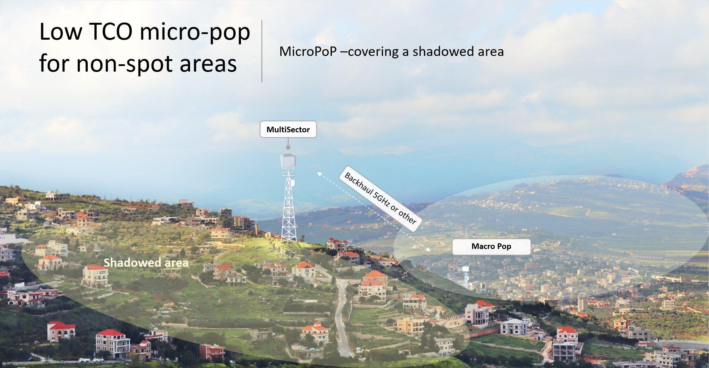 MicroPOP Non Spot