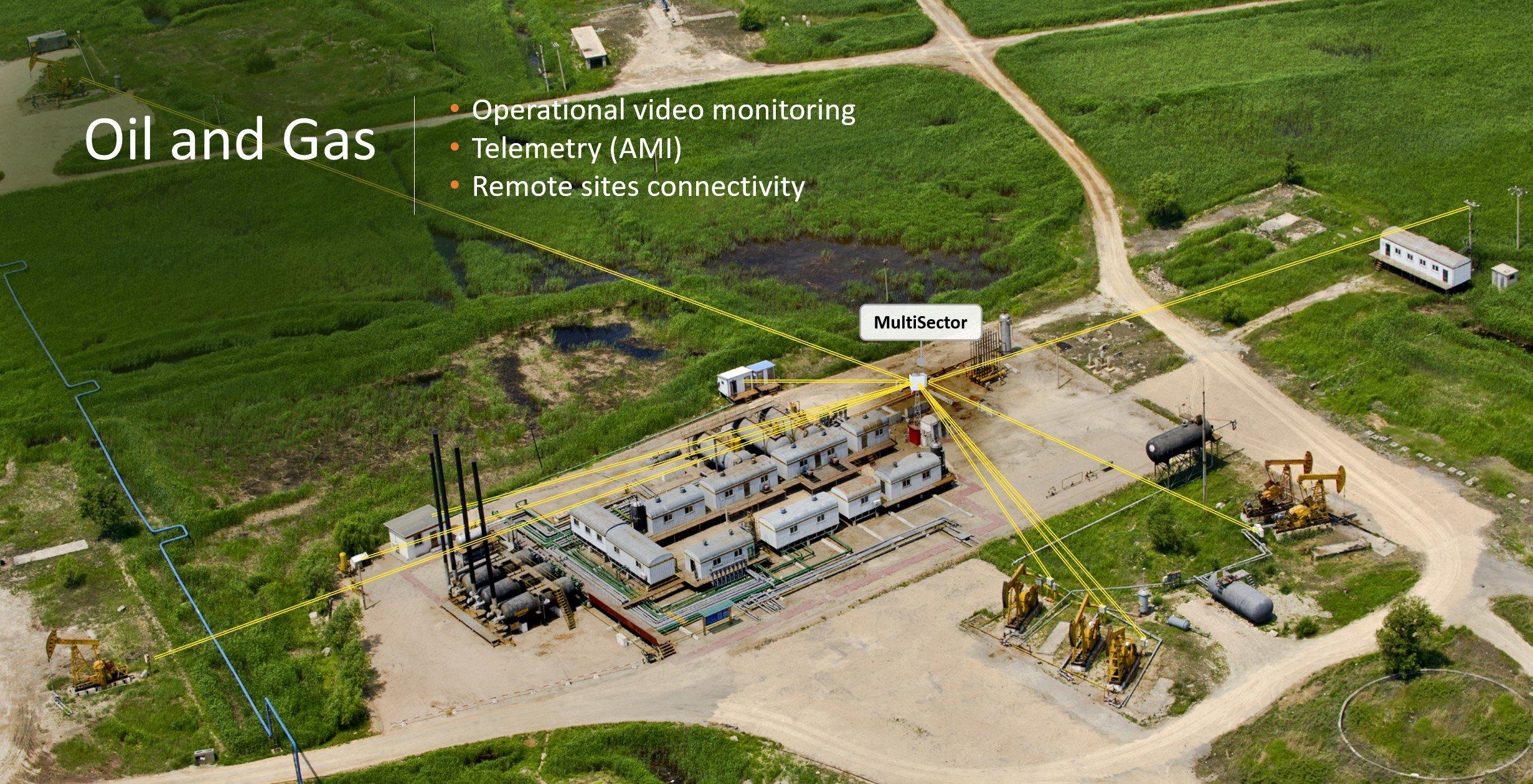 Oil Fields Wireless Broadband Connectivity